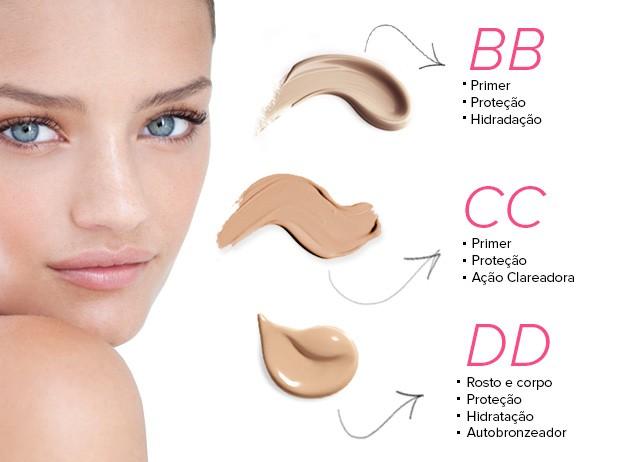 Saiba qual a diferença entre o BB Cream, o CC Cream e o DD Cream - Foto: Reprodução/Ego